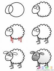 如何画卡通绵羊